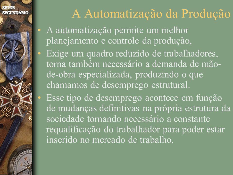 A Automatização da Produção