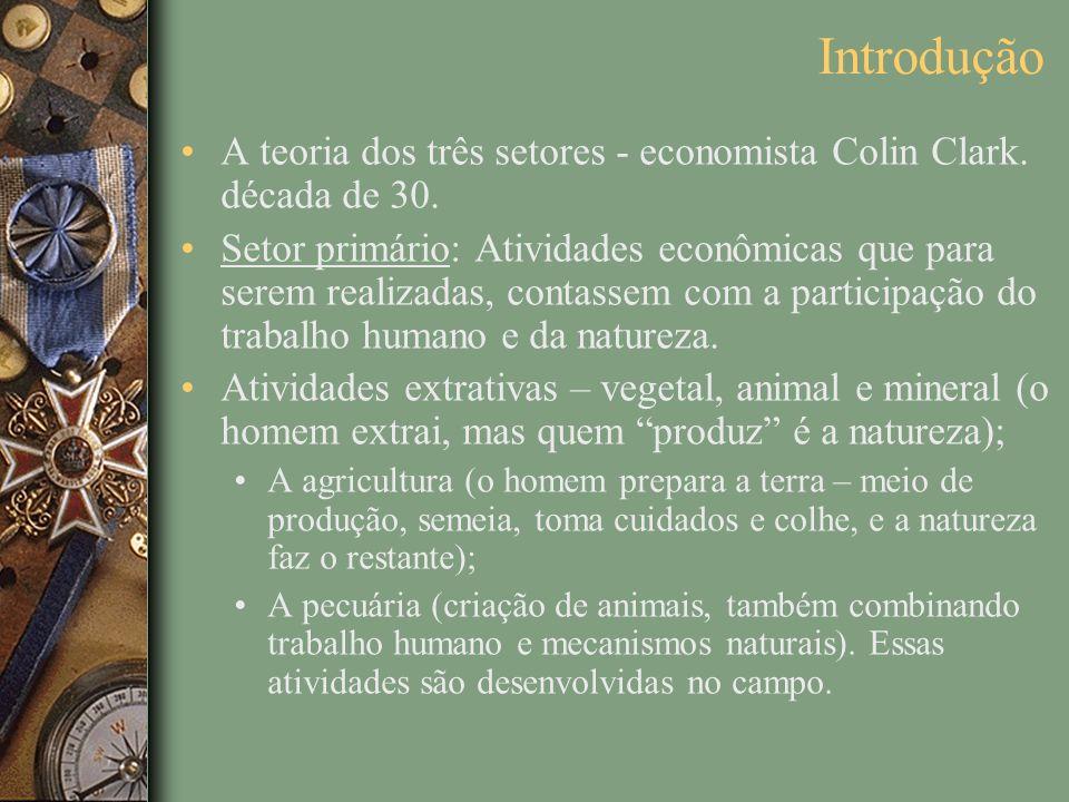 Introdução A teoria dos três setores - economista Colin Clark. década de 30.