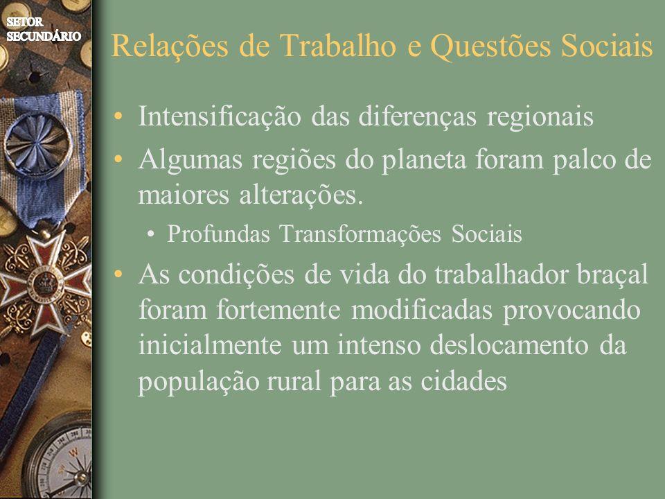 Relações de Trabalho e Questões Sociais