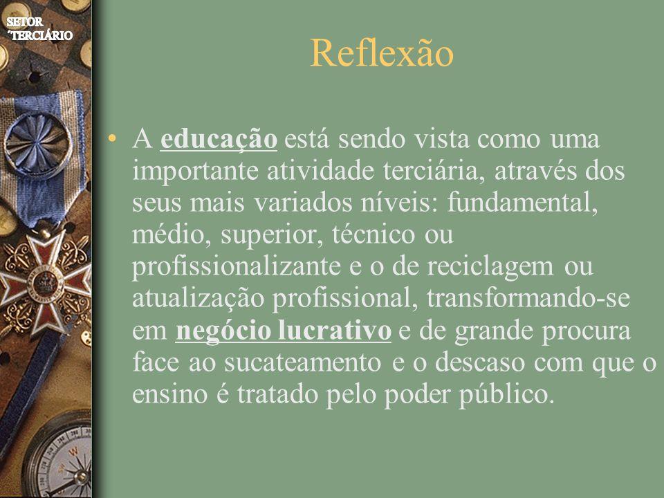 SETOR ´TERCIÁRIO Reflexão.
