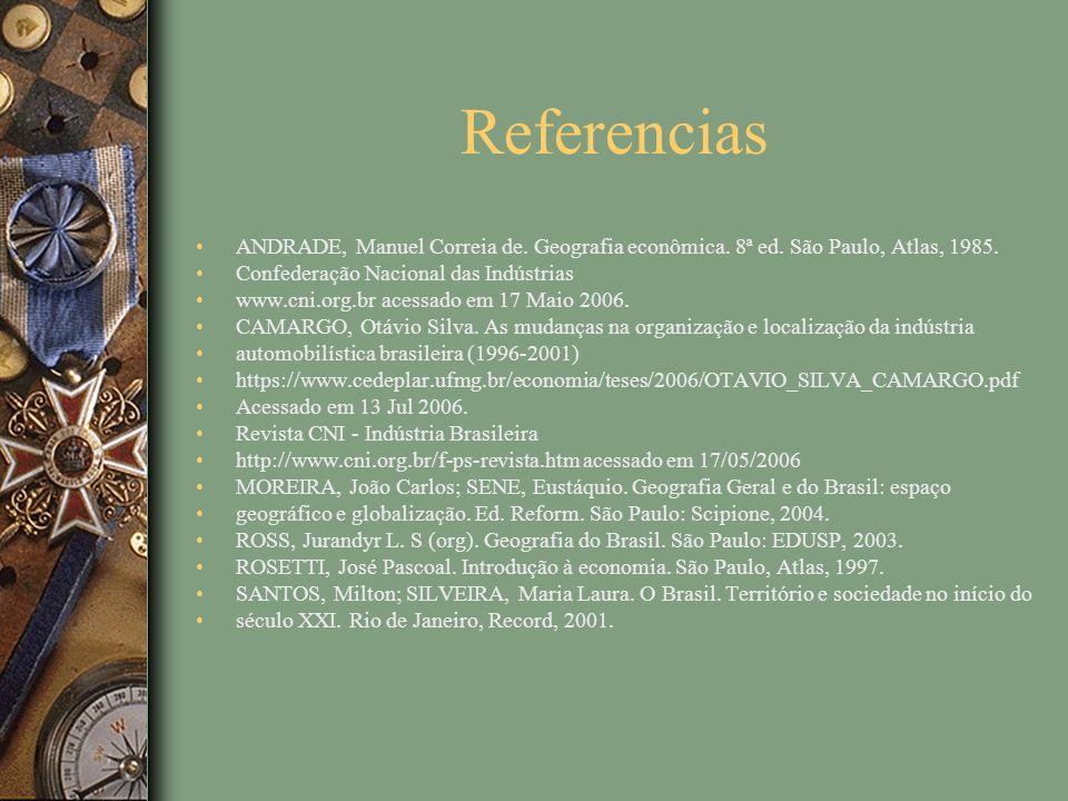 Referencias ANDRADE, Manuel Correia de. Geografia econômica. 8ª ed. São Paulo, Atlas, 1985. Confederação Nacional das Indústrias.
