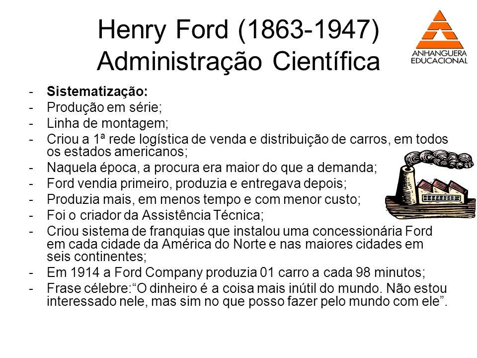 Henry Ford (1863-1947) Administração Científica