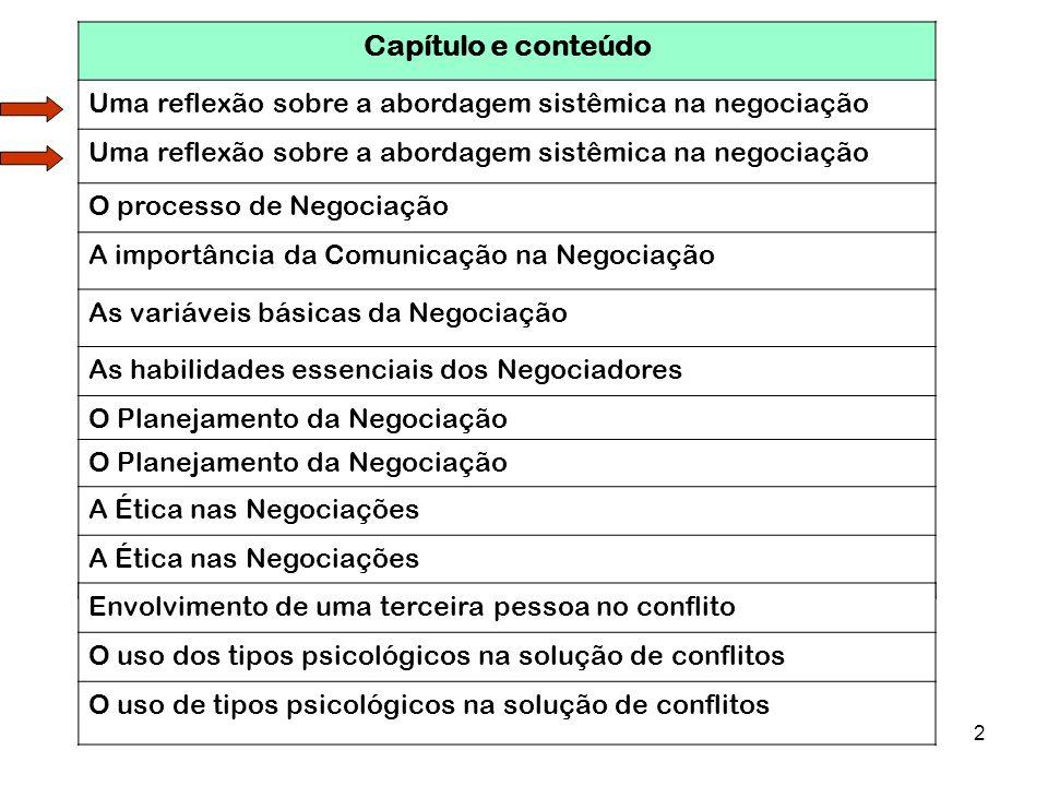 Capítulo e conteúdo Uma reflexão sobre a abordagem sistêmica na negociação. O processo de Negociação.