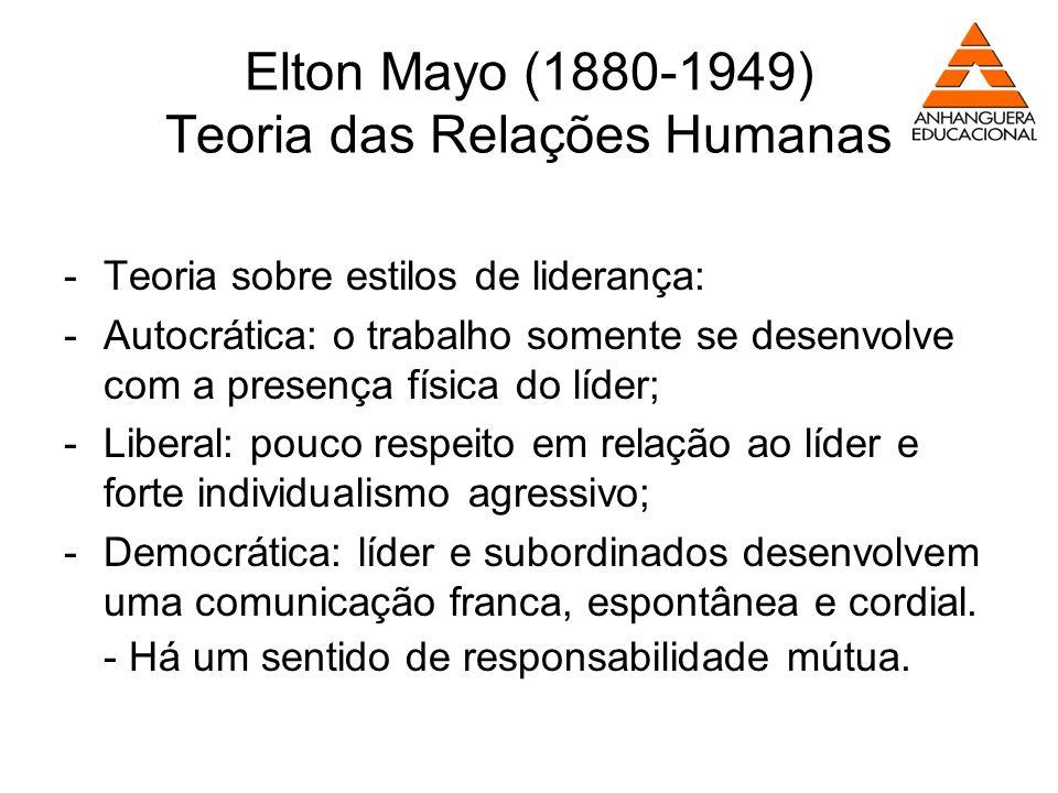 Elton Mayo (1880-1949) Teoria das Relações Humanas