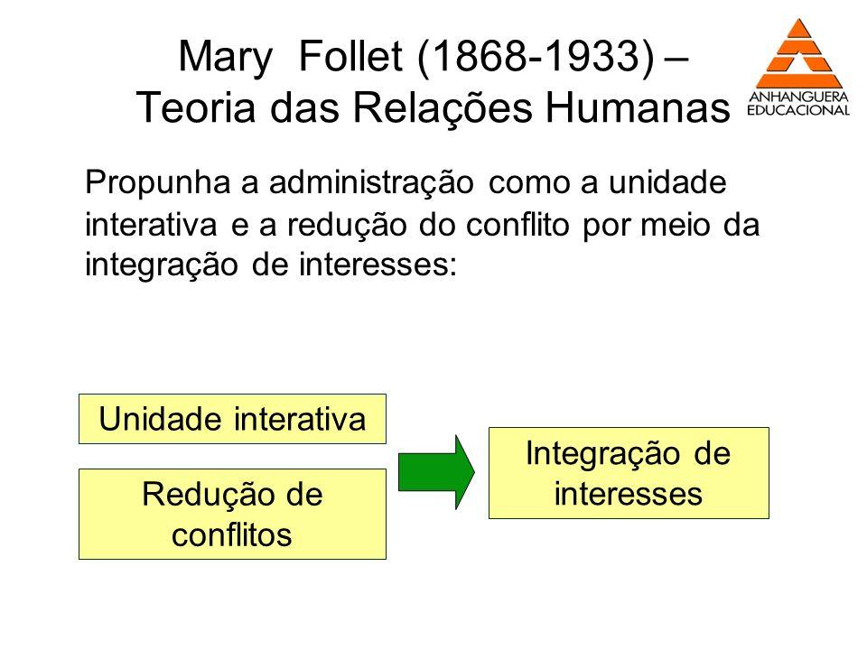 Mary Follet (1868-1933) – Teoria das Relações Humanas