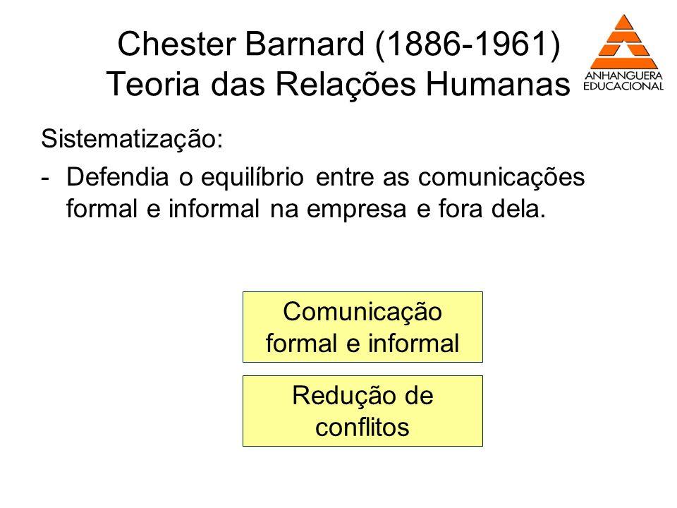 Chester Barnard (1886-1961) Teoria das Relações Humanas