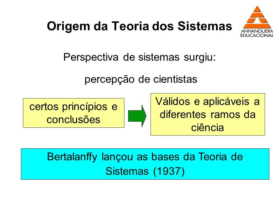 Origem da Teoria dos Sistemas