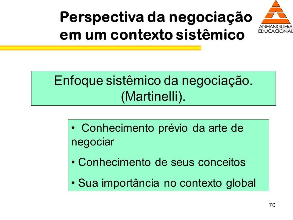 Enfoque sistêmico da negociação. (Martinelli).