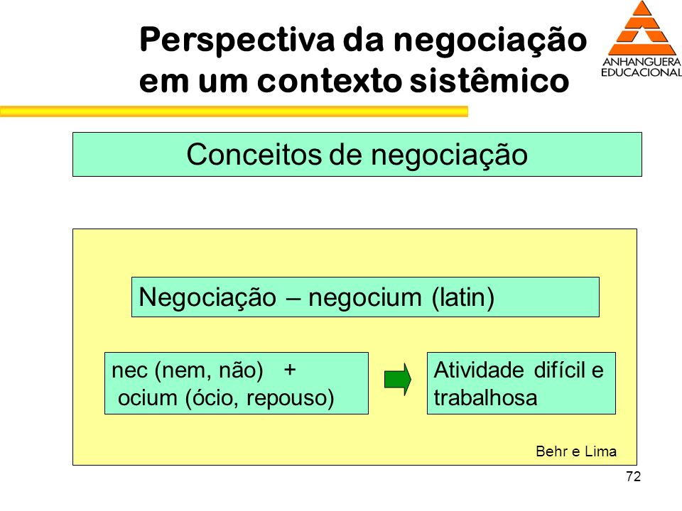 Conceitos de negociação