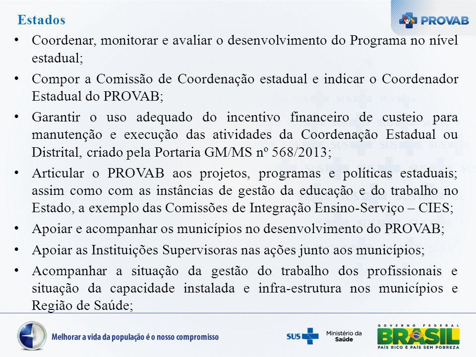 Estados Coordenar, monitorar e avaliar o desenvolvimento do Programa no nível estadual;
