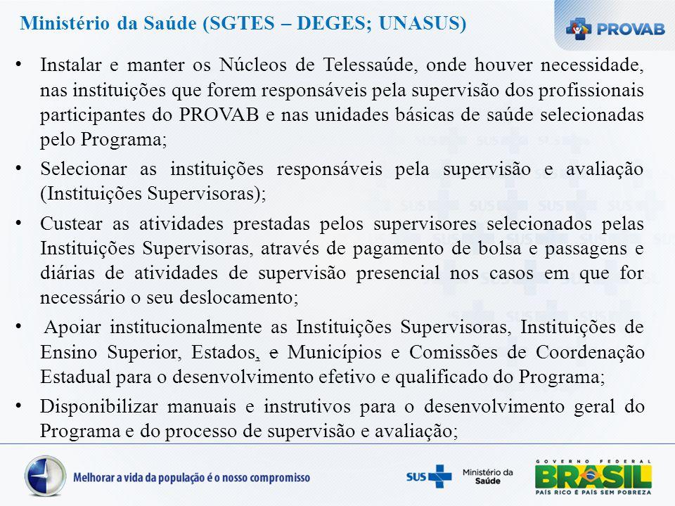 Ministério da Saúde (SGTES – DEGES; UNASUS)