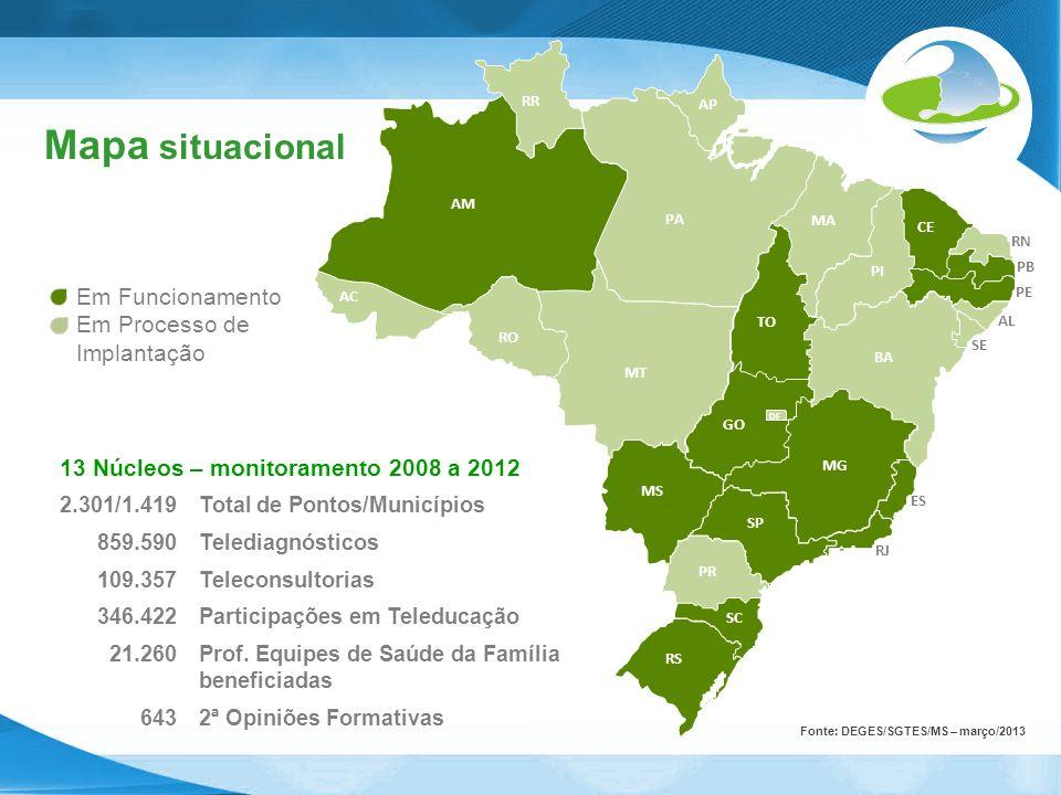 Mapa situacional 13 Núcleos – monitoramento 2008 a 2012