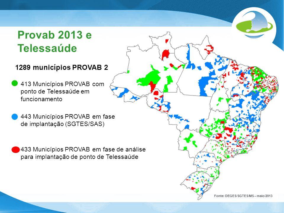 Provab 2013 e Telessaúde 1289 municípios PROVAB 2