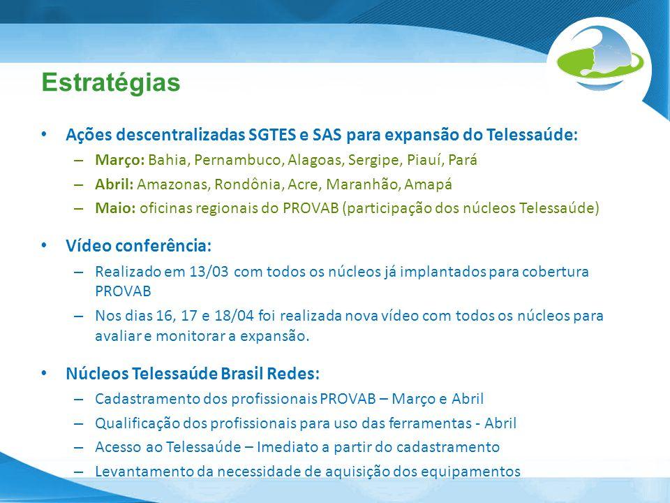 Estratégias Ações descentralizadas SGTES e SAS para expansão do Telessaúde: Março: Bahia, Pernambuco, Alagoas, Sergipe, Piauí, Pará.