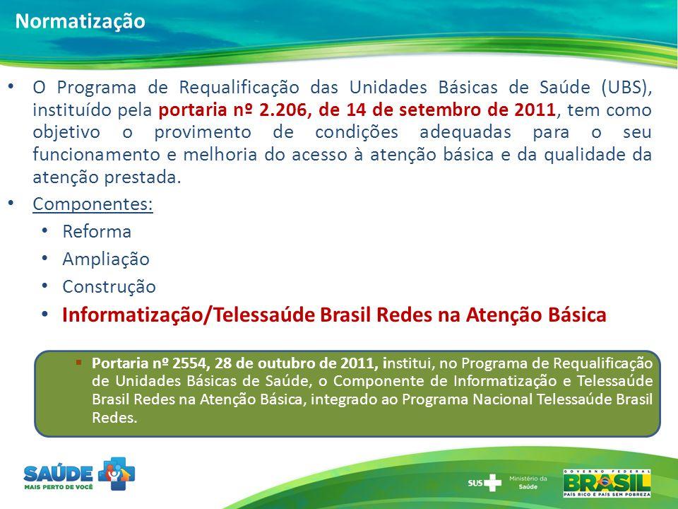 Informatização/Telessaúde Brasil Redes na Atenção Básica