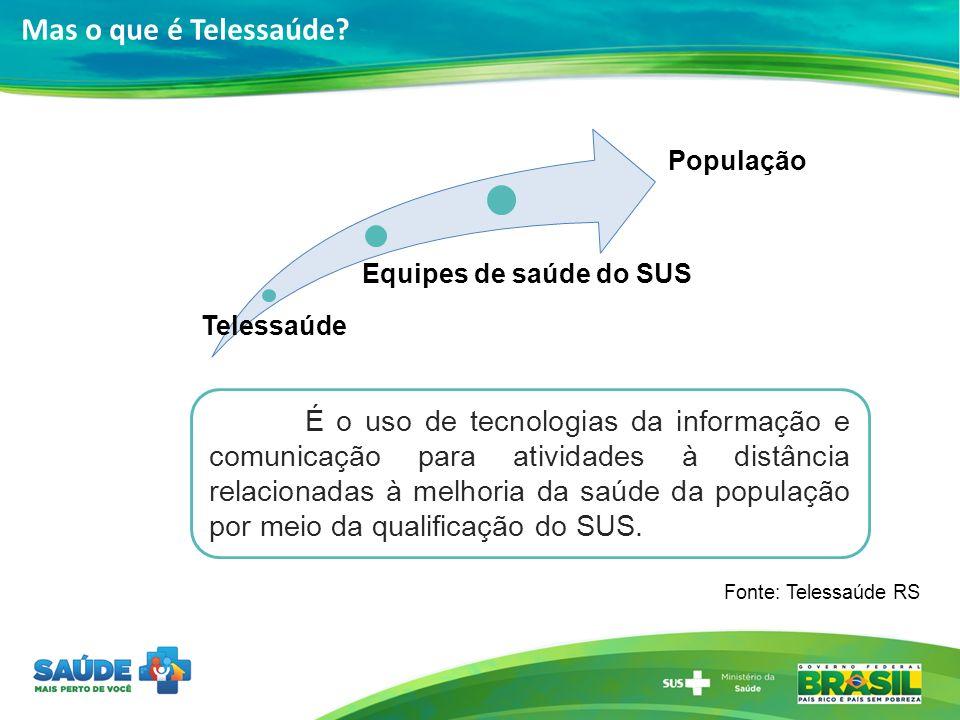 Mas o que é Telessaúde Telessaúde. Equipes de saúde do SUS. População.