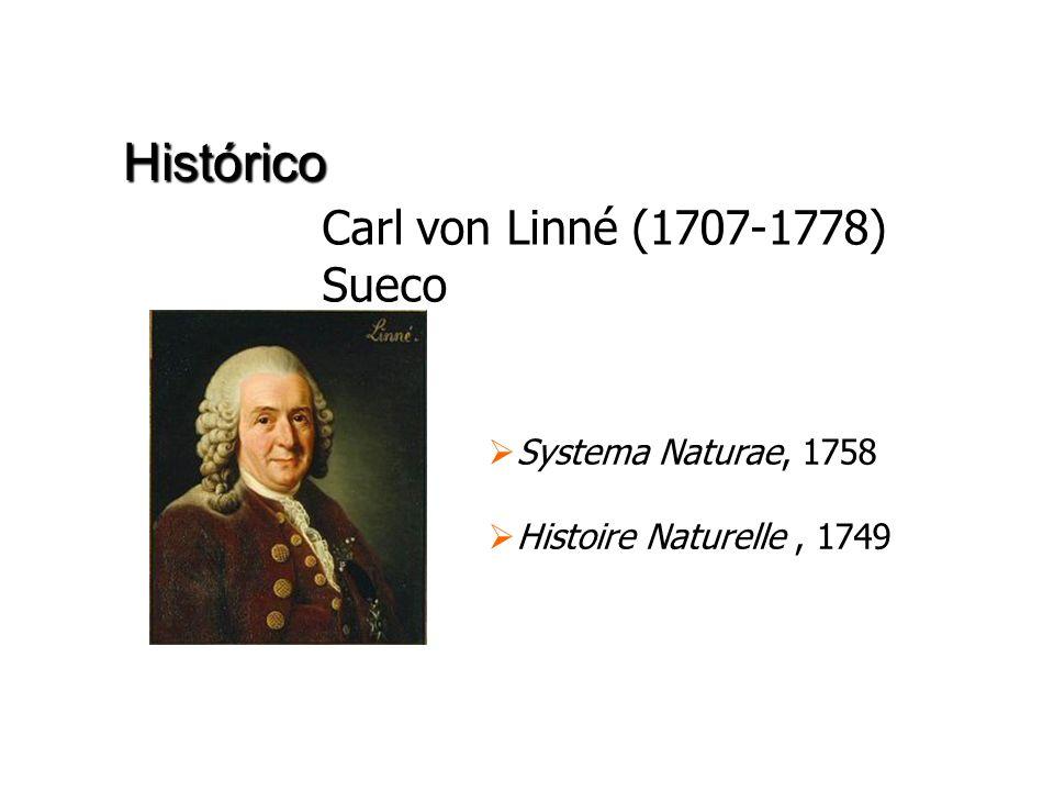 Histórico Carl von Linné (1707-1778) Sueco Systema Naturae, 1758