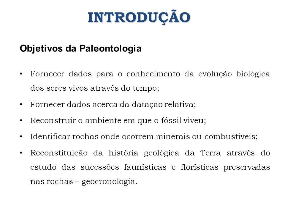 INTRODUÇÃO Objetivos da Paleontologia