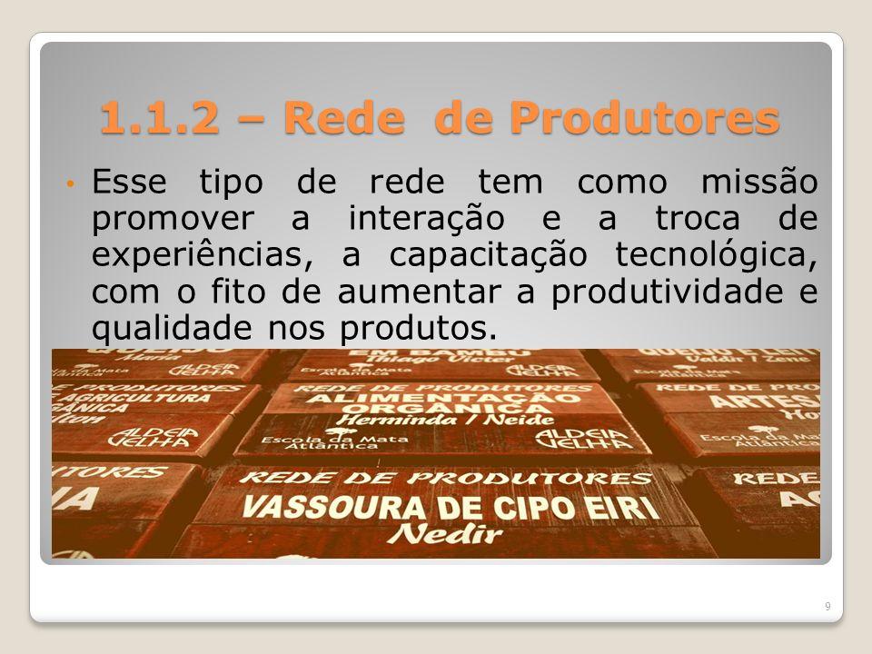 1.1.2 – Rede de Produtores
