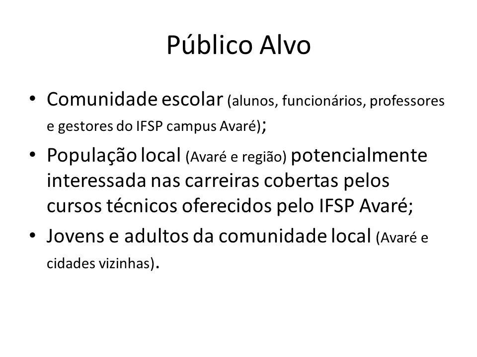 Público Alvo Comunidade escolar (alunos, funcionários, professores e gestores do IFSP campus Avaré);