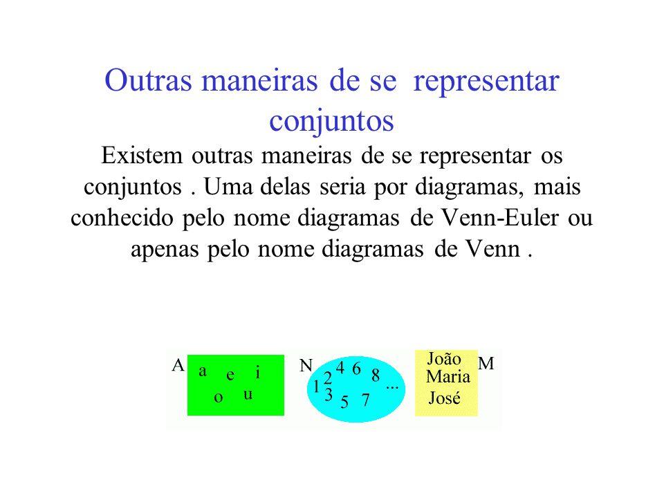 Outras maneiras de se representar conjuntos Existem outras maneiras de se representar os conjuntos .