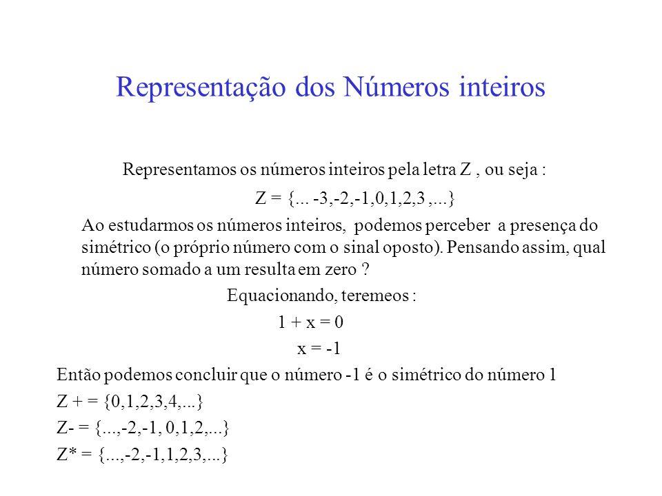 Representação dos Números inteiros
