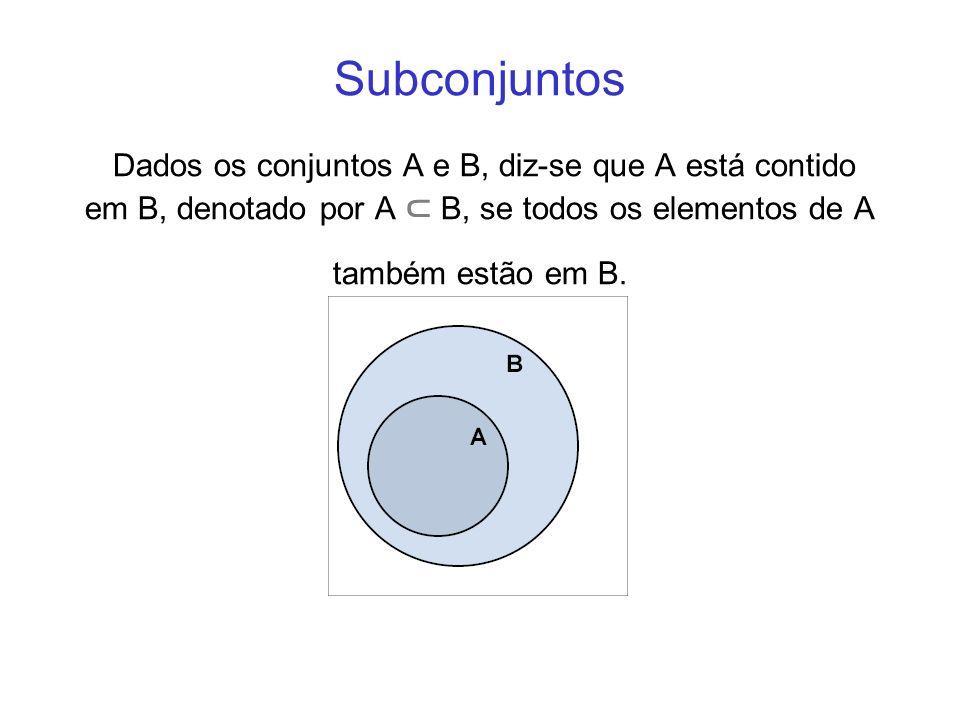 Subconjuntos Dados os conjuntos A e B, diz-se que A está contido em B, denotado por A ⊂ B, se todos os elementos de A também estão em B.
