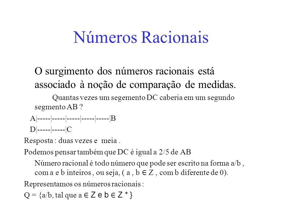 Números Racionais O surgimento dos números racionais está associado à noção de comparação de medidas.