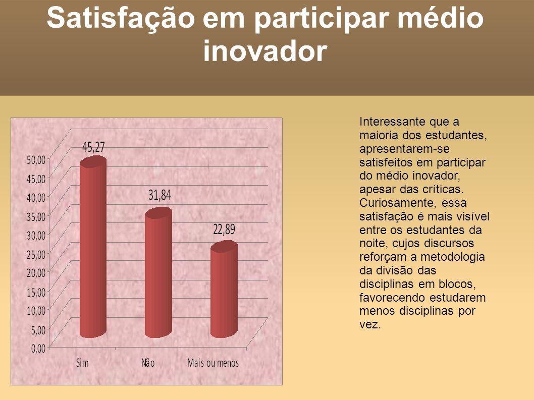 Satisfação em participar médio inovador