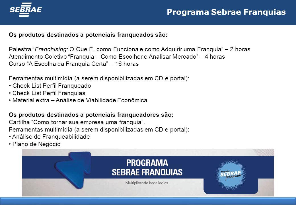 Programa Sebrae Franquias