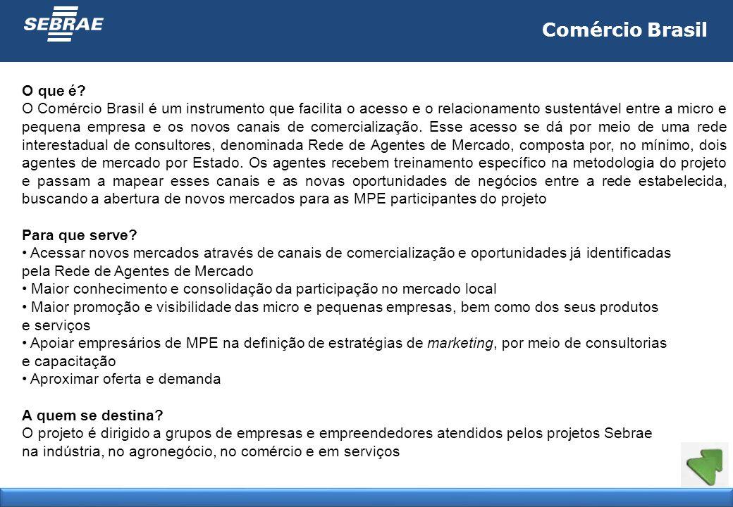 Comércio Brasil O que é