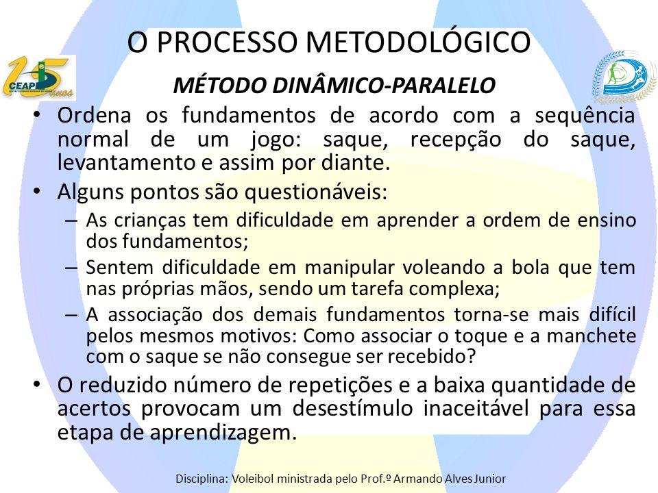 O PROCESSO METODOLÓGICO