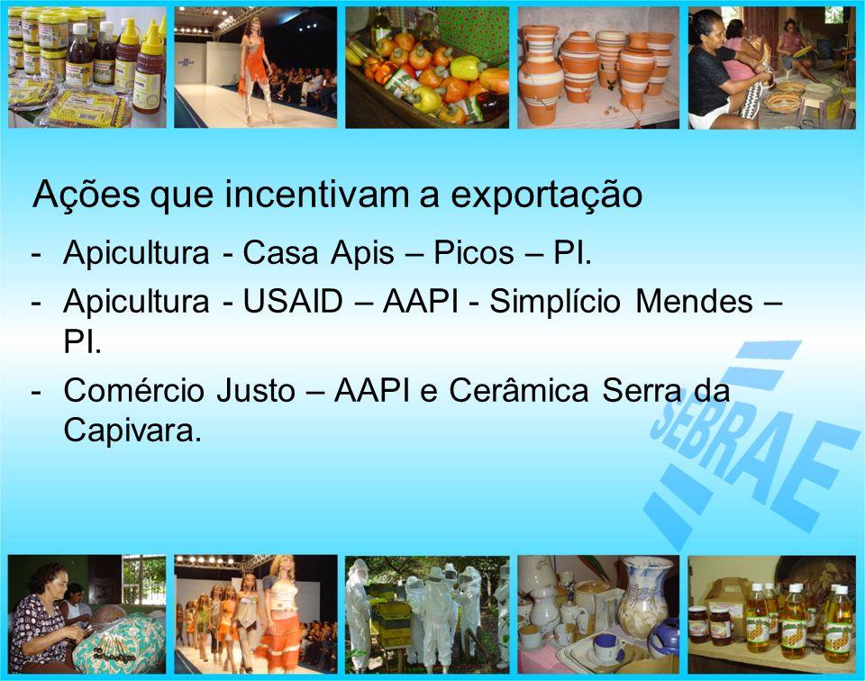 Ações que incentivam a exportação
