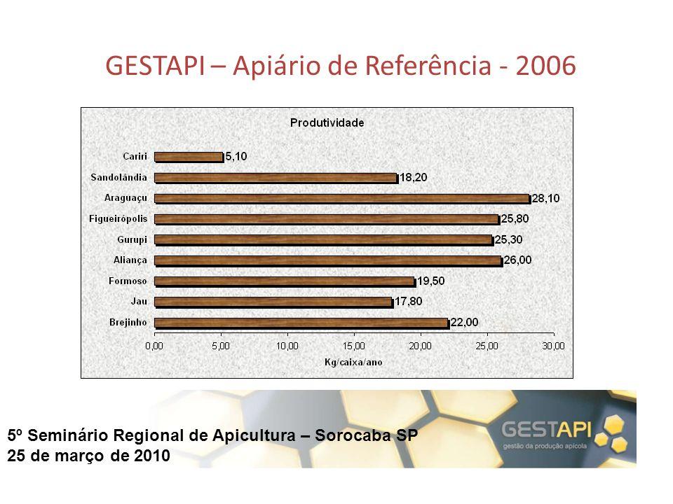 GESTAPI – Apiário de Referência - 2006