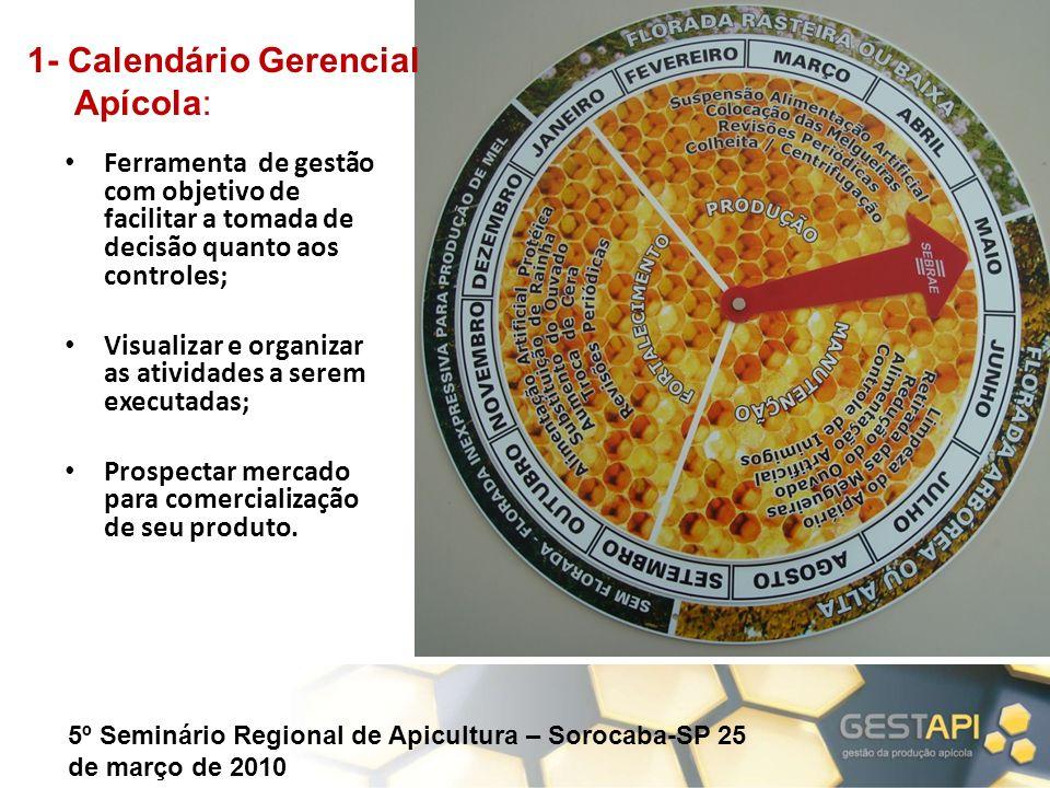 1- Calendário Gerencial Apícola: