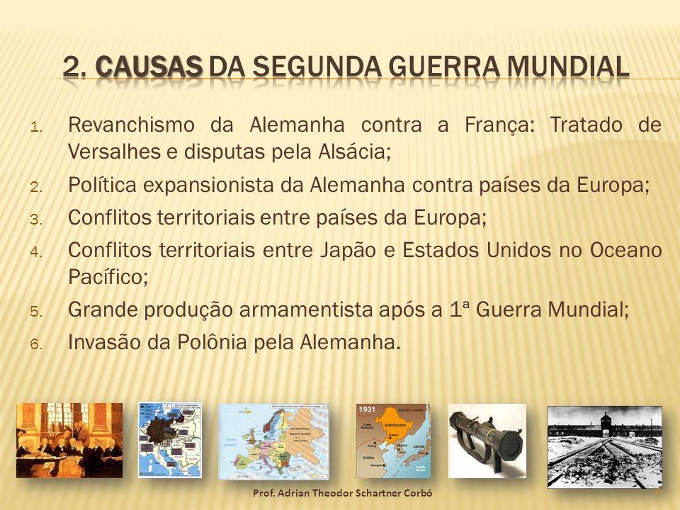 2. Causas da segunda guerra mundial