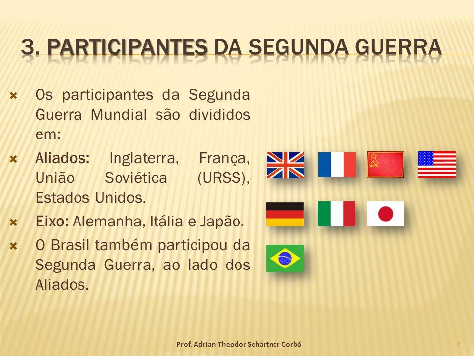 3. Participantes da segunda guerra