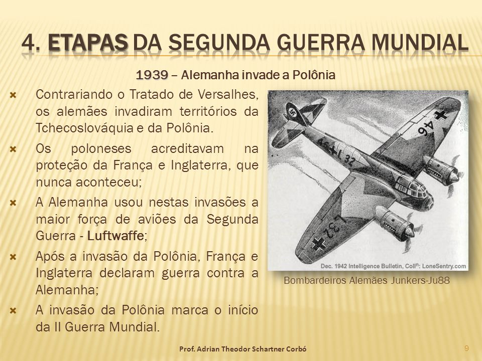 4. Etapas da Segunda Guerra Mundial