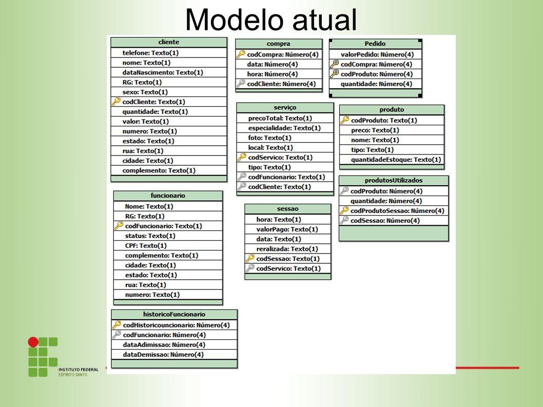 Modelo atual