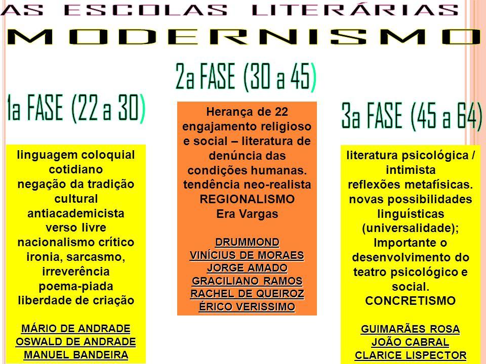 AS ESCOLAS LITERÁRIAS MODERNISMO 2a FASE (30 a 45) 1a FASE (22 a 30)