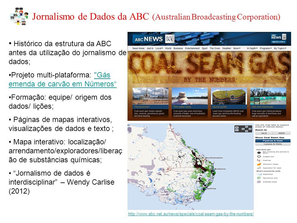 Jornalismo de Dados da ABC (Australian Broadcasting Corporation)