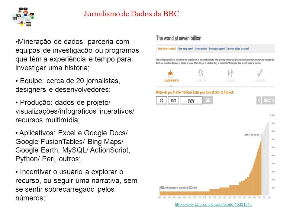 Jornalismo de Dados da BBC