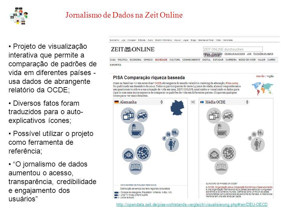 Jornalismo de Dados na Zeit Online