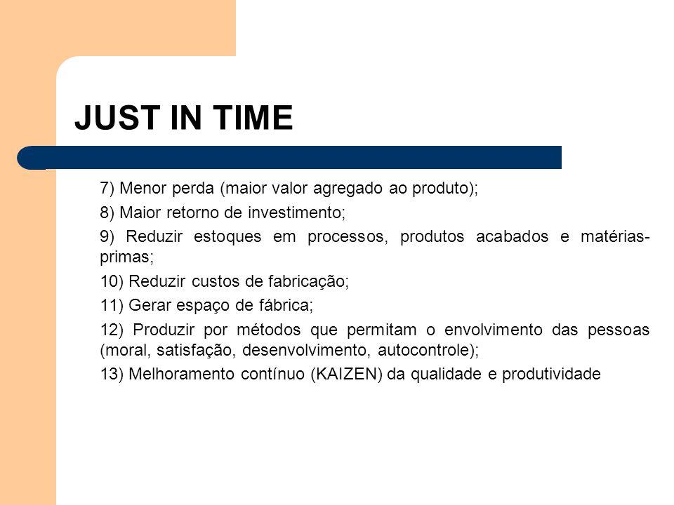 JUST IN TIME 7) Menor perda (maior valor agregado ao produto);