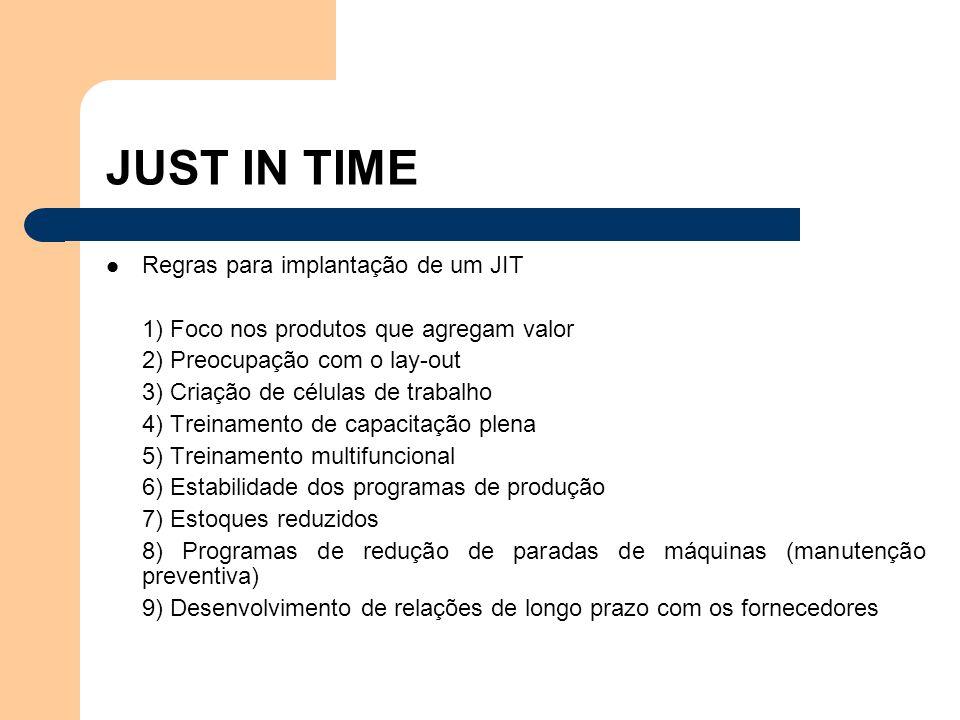 JUST IN TIME Regras para implantação de um JIT