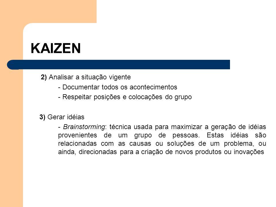 KAIZEN 2) Analisar a situação vigente