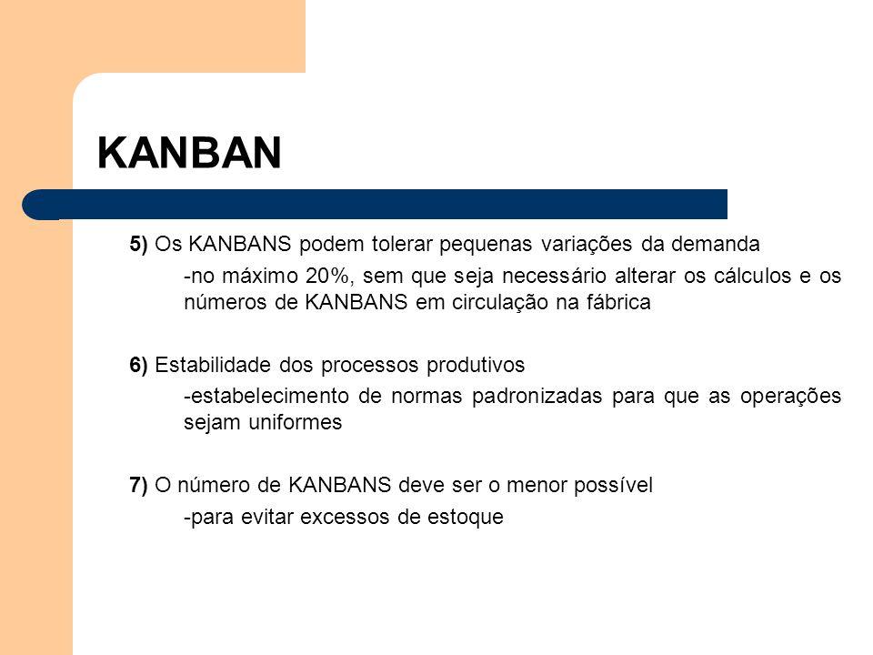 KANBAN 5) Os KANBANS podem tolerar pequenas variações da demanda