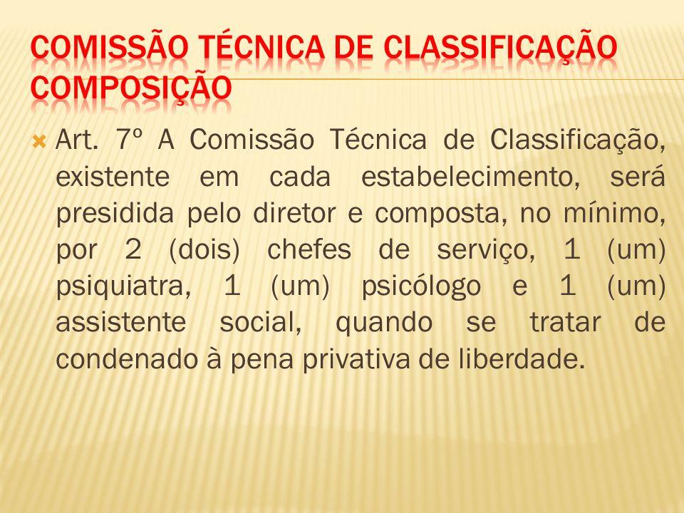 Comissão técnica de classificação Composição