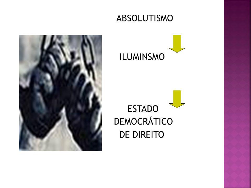 ABSOLUTISMO ILUMINSMO ESTADO DEMOCRÁTICO DE DIREITO