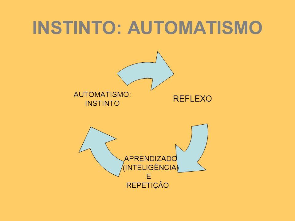 INSTINTO: AUTOMATISMO